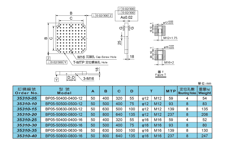 35310 MC BASE PLATE - MATCHLING TOOLING CO , LTD